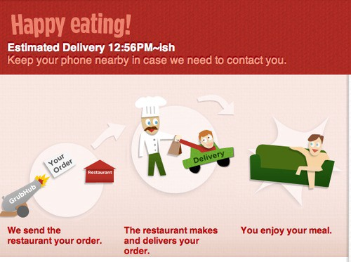 Qa Grubhub At The Forefront Of Online Food Delivery