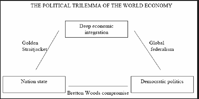 The Retreat From Hyper Globalization From The Wtf Economy To The