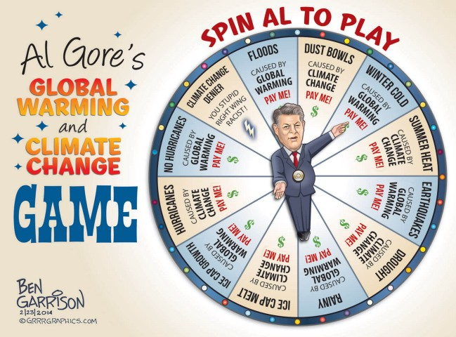 Al Gore's Global Warming and Climate Change Game
