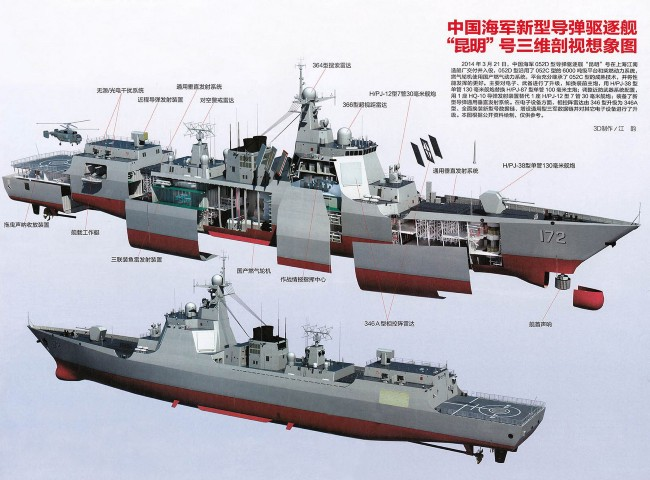 Cutaway CGI of 052D, depicting its various subsystems. Note the new universal CN VLS, which finally provides the Chinese Navy a multirole vertical launch system similar to the Mk-41