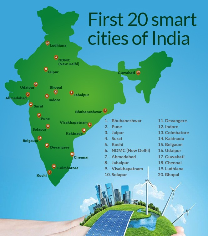 Top 20 india smart cities includes ahmedabad and surat from gujarat naidu and indian prime minister narendra modi have finally announced the initial 20 cities nominated to be urbanised under the smart cities project gumiabroncs Gallery
