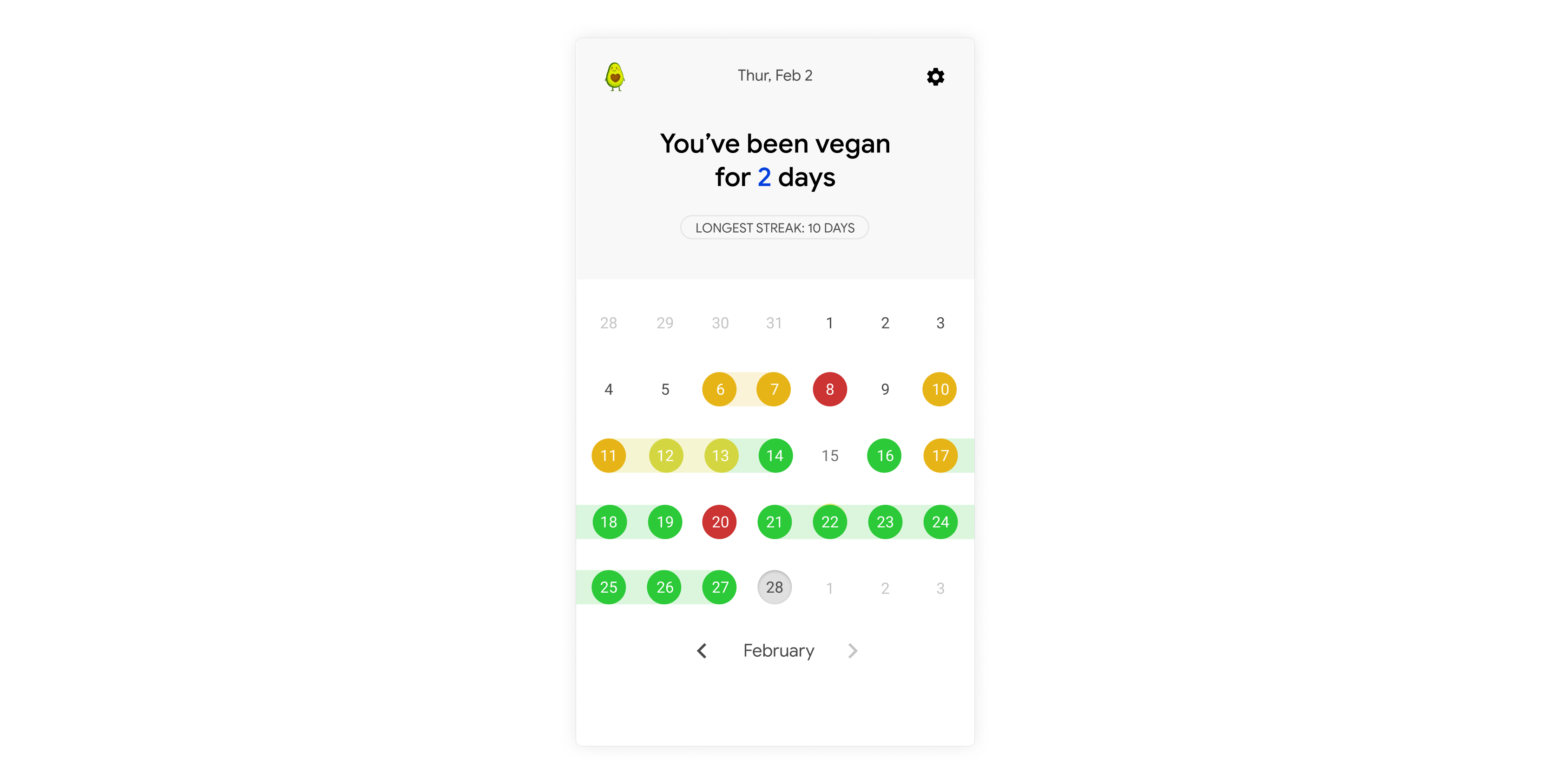 'You've been vegan for 2 days' is much more human than '3 Days — Current Streak'.
