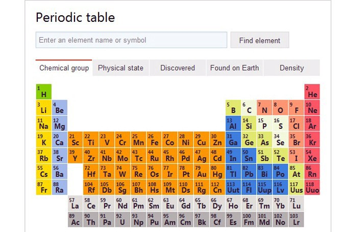 Bing Adds Interactive Periodic Table To Search Results