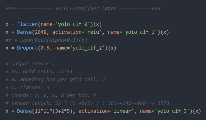 Implementing YOLO using ResNet as Feature extractor – mc ai