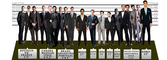 how important is height