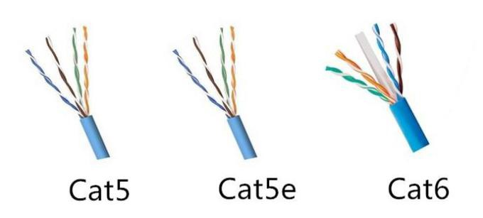 Cat5 Or Cat6 Cable Difference: What Is The Difference Between Cat5 Cat5e and Cat6 Cable?rh:medium.com,Design