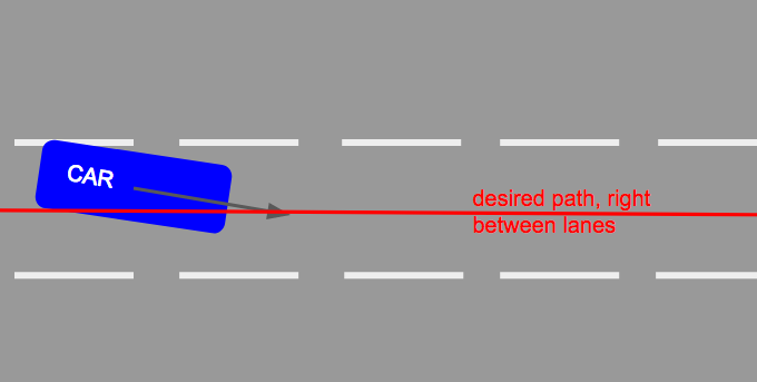 How do self driving cars drive part 1 lane keeping assist figure 1 highway lane keeping assist we want the car to drive itself in the center of the lane ccuart Gallery