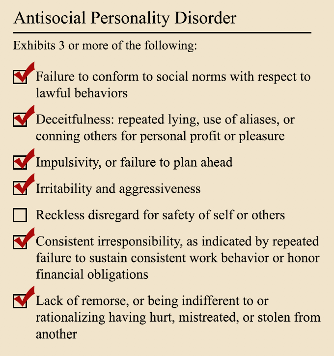 anti social personality disorder essay Anti social personality disorder filed under: essays tagged with: mental disorder people such as this student suffer of antisocial personality disorder obviously, it is not simply a disorder that defines the lonely kid in the corner who has no interest in speaking with others, or the social retard.