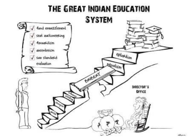 our current education system good What makes a good quality school curriculum on important aspects of current education and curriculum quality parts of the education system.