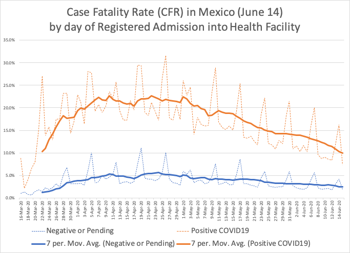 State capacity and Mexico's COVID-19 response