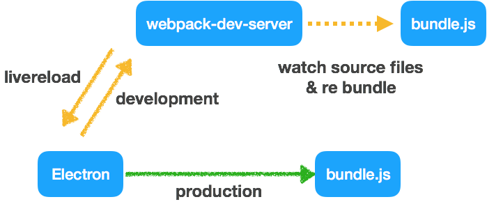 1*NNnZ7ruhT9kHLDSri4qxFA from webpack to fusebox huiseoul engineering fuse box vs webpack at gsmportal.co