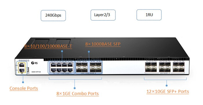 Gigabit switch review ethernet switches recommendations gigabit switch review 3 unifi us 24500w poe switch publicscrutiny Image collections