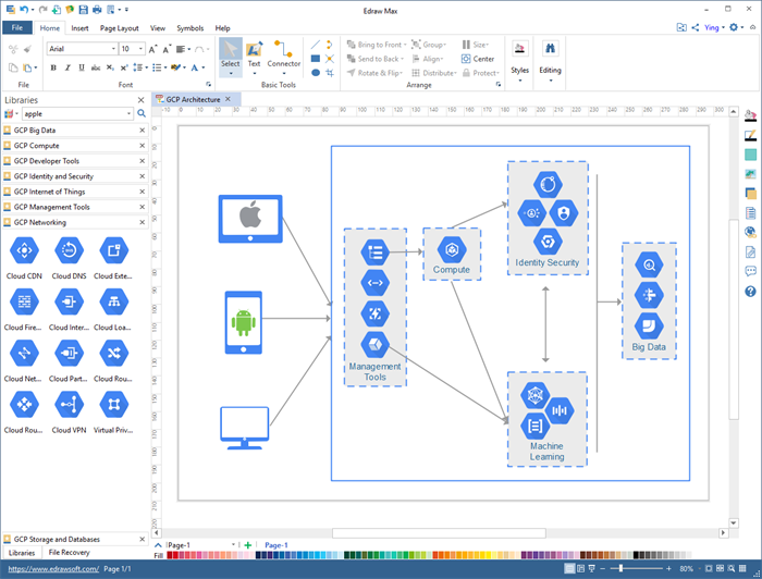 Google cloud platform diagram software google cloud platform google cloud platform diagram software system requirements ccuart Gallery