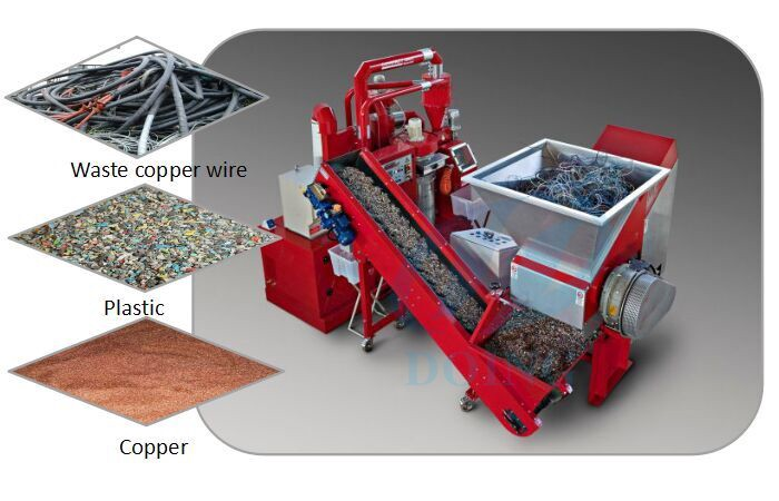 Automatic copper wire recycling machine – Pyrolysis plant – Medium
