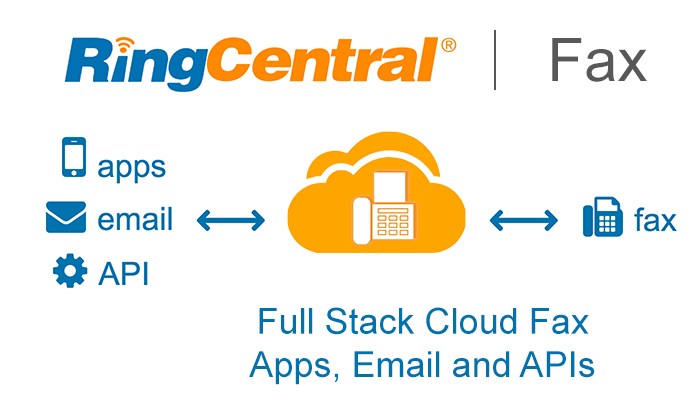 at ringcentral we provide a full stack unified communications as a service ucaas including both end user applications and a platform powered by open apis
