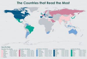 This is data collected to show which countries read the most per week.