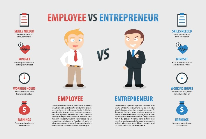 employees with entrepreneurial skills