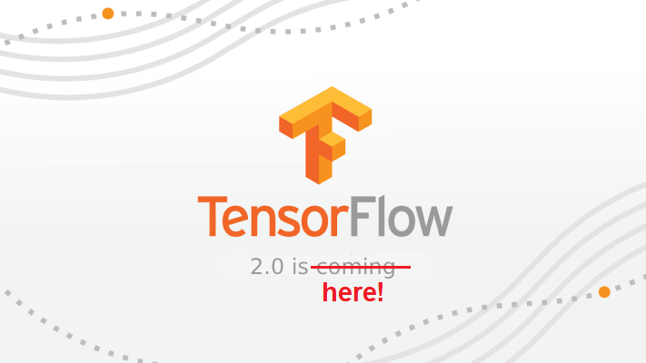 Image Classification with Tensorflow 2 0 - By Aniket Maurya