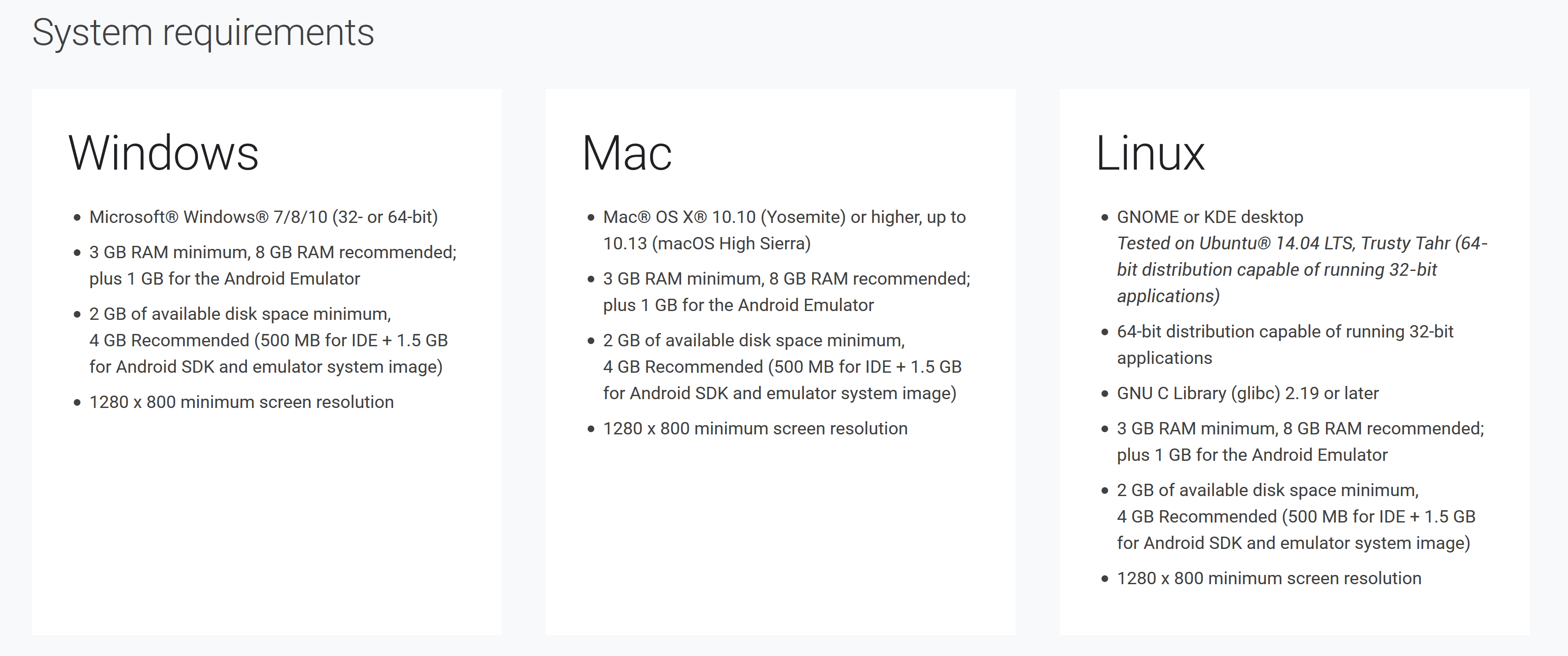The Android Studio's System Requirements from their [Official Website](https://developer.android.com/studio/)