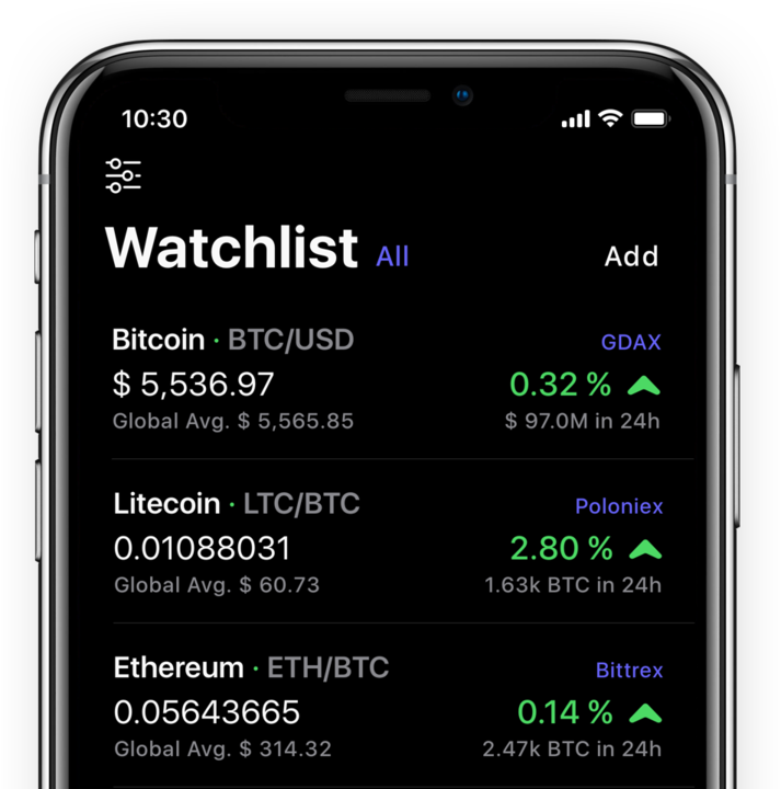 Cryptocurrency dating app