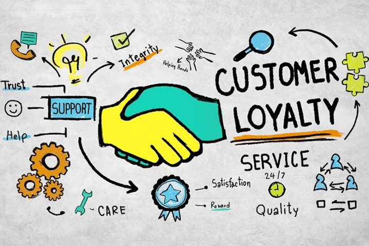customer loyalty thesis Customer relationship management and its influence on customer loyalty at liberty life in south africa by leon du plessis minor dissertation.