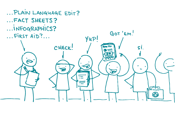"A doodle with a clipboard says ""Plain language edit? Fact sheets? Infographics? First aid?"" as an assembled group of doodles replies ""Check!"" ""Yup"" ""Got 'em"" and ""Si"""