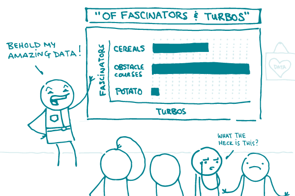 """A Doodle says """"Behold my amazing data!"""" while pointing to a chart reading """"Of Fascinators & Turbos"""", with rows labeled """"cereals"""", """"obstacle courses"""", and """"potato"""", as other doodles look on, saying """"What the heck is this?"""""""