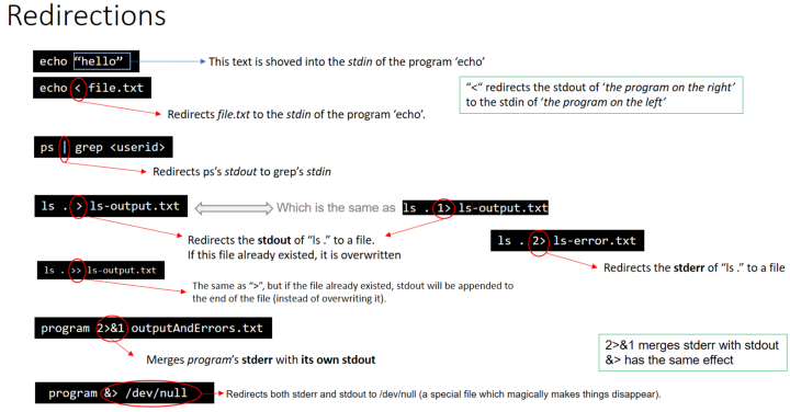 How to Write Interactive PythonScripts 4