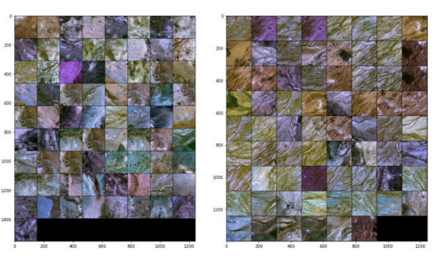 Image clusters using VGG16 features with K-means using k=4.