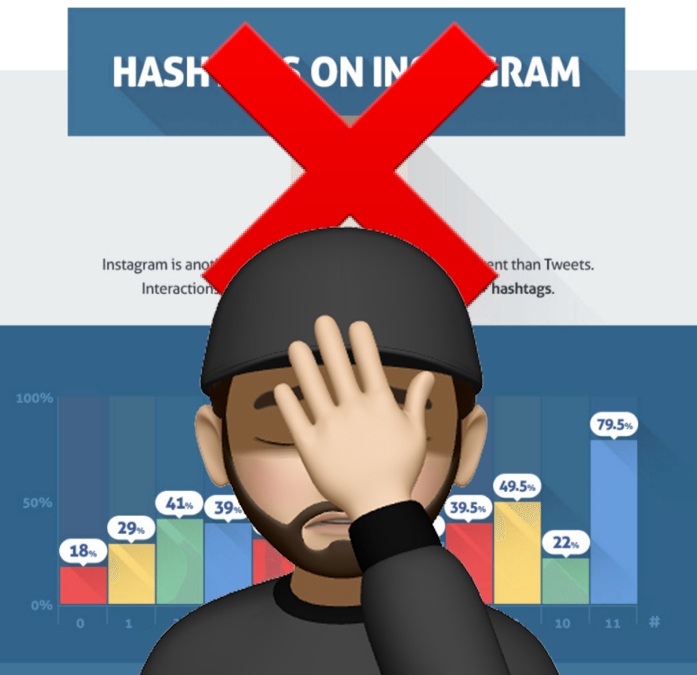 use 30 hashtags on instagram