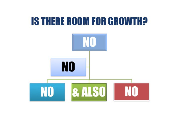 there is no room for growth so stop asking
