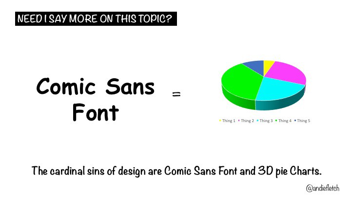 3d Pie Charts Are The Comic Sans Font Of Data Viz And Other Things