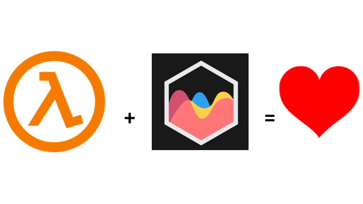 How to create serverless images using AWS lambda and ChartJS