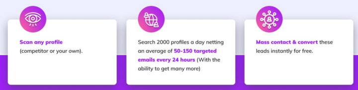 What is ProfileMate