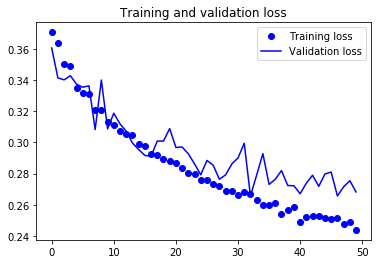 training and validation loss