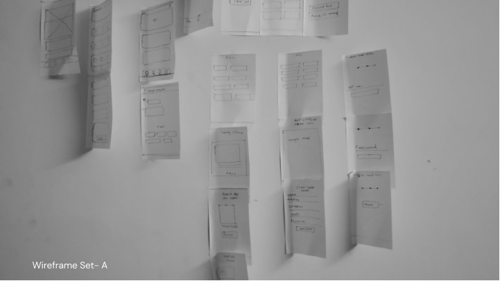 Wireframe set A—images of Sticky notes stuck on wall