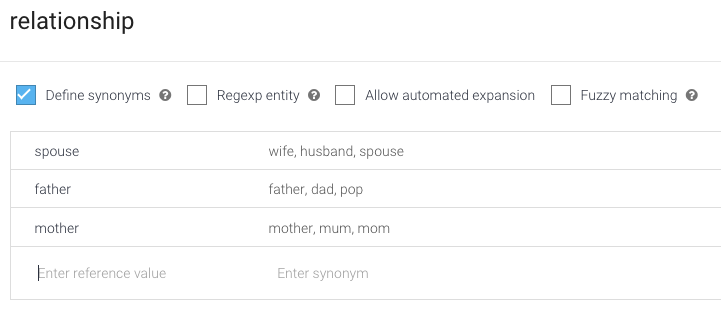 AI nearly ruined my marriage—how you can avoid the same. 7
