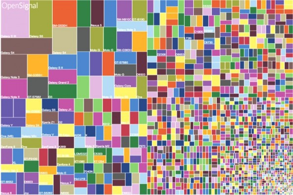 Android_Fragmentation_1