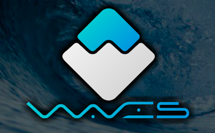 Buy Waves (WAVES) India - BuyBitcoin