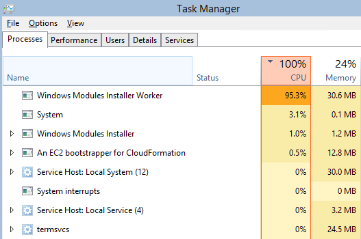 tiworker high cpu load