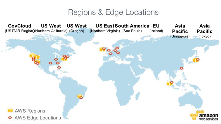 Amazon web services us regions map
