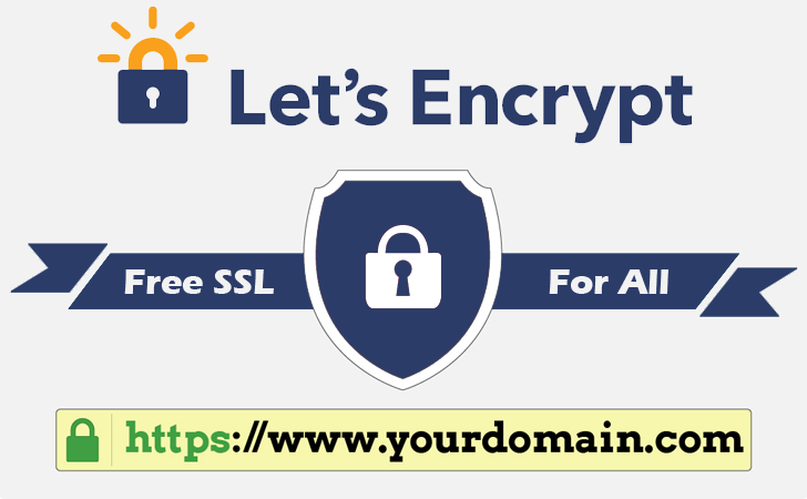 Using A Bonobo Git Server With A Free Ssl Certificate Configuration