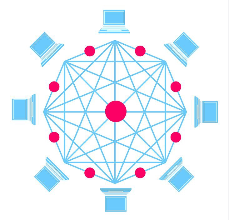 A Simple Explanation Of How Blockchain Works
