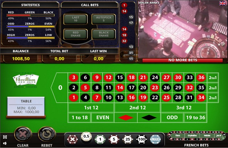 Roulette stories forum how do you play wizard of oz slots