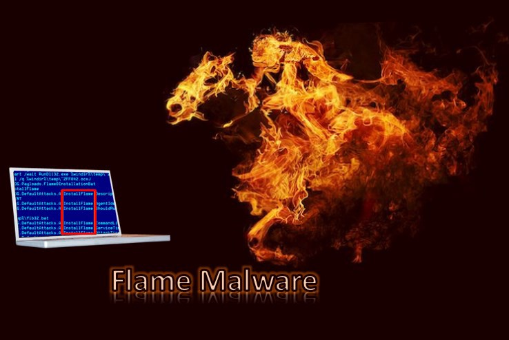 /flame-the-most-sophisticated-cyber-espionage-tool-ever-made-45f24e41cc16 feature image