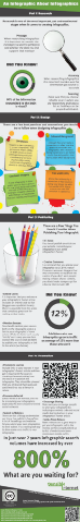 an-infographic-about-infographics_50b7221e1c189_w587