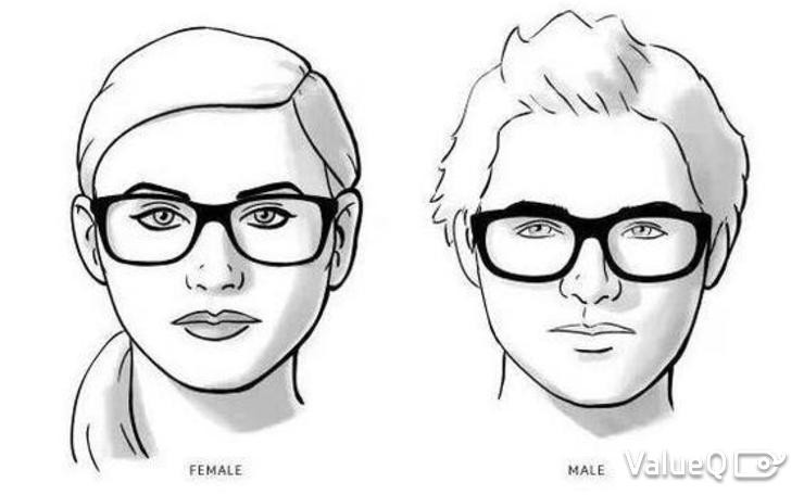 How to Choose Spectacle Frames for Round Face and Long Face