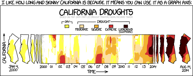 587e4a7599c49 Imagine what California will look like if we re just at the start of a multi -decade mega-drought