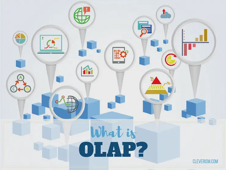 What is OLAP & OLAP Operations