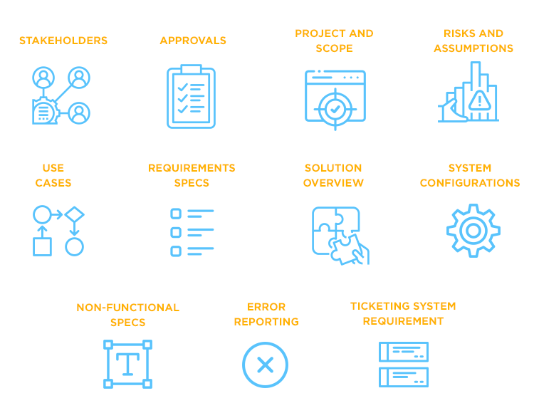 Functional specification documents include prototypes, assets, requirements and solution overviews